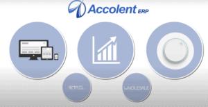 ADS Solutions Accolent ERP Explainer Video
